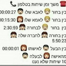 משך הזמן של שיחת טלפון  :) בדיחה