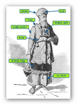 בגדים חדשים לכהן גדול – מדוע?