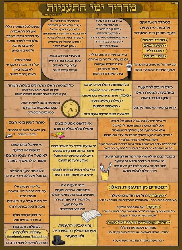 הלכות ימי התענית - לפי הילקוט יוסף