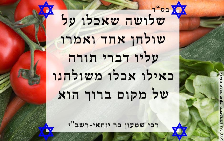 """רבי-שמעון-בר-יוחאי-רשב""""י-ציטוט-על-אוכל"""